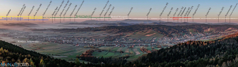 Szpilówka widoki na południe
